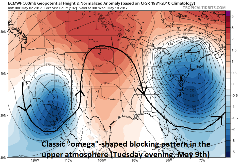 """Omega""-shaped blocking pattern in the upper atmosphere next week keeps deep upper-level low in the Northeast US for several days producing an extended period of colder-than-normal weather; map courtesy tropicaltidbits.com"
