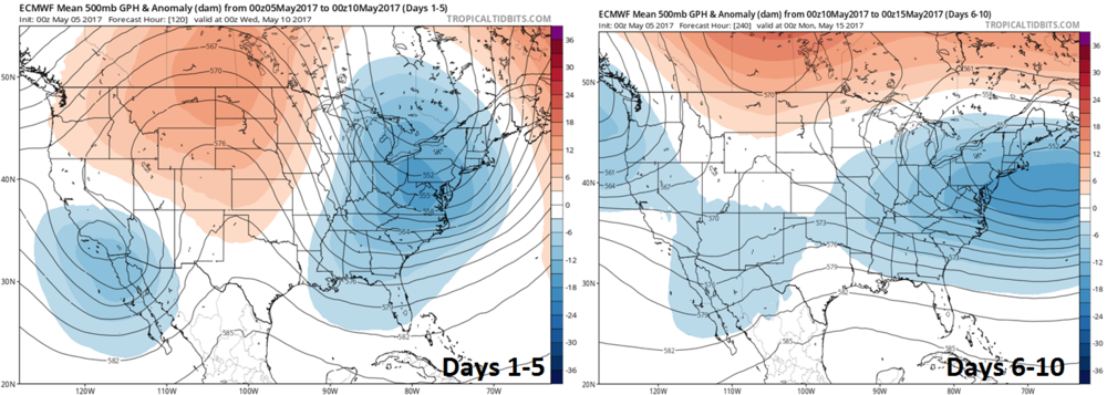 00Z Euro 5-day 500 mb height anomaly forecast maps for days 1-5 (left) and 6-10 (right); maps courtesy tropicaltidbits.com