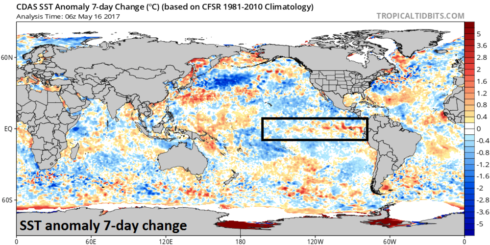 Sea surface temperature changes over the past 7 days with a mixture of falls and rises in the El Nino (rectangle) region of the equatorial Pacific Ocean; map courtesy tropicaltidbits.com, NOAA