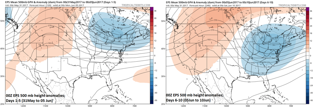 00Z EPS 500 mb height anomaly forecast for days 1-5 (left) and 6-10 (right); maps courtesy tropicaltidbits.com