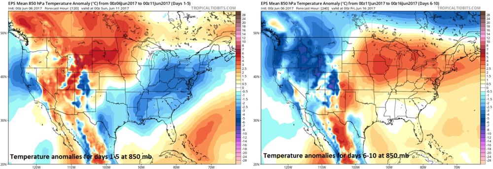 00Z Euro ensemble model forecast maps of 5-day average 850 mb temperature anomalies for days 1-5 (left) and days 6-10 (right); maps courtesy tropicaltidbits.com