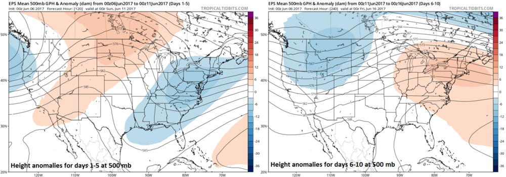 00Z Euro ensemble model forecast maps of 5-day average 500 mb height anomalies for days 1-5 (left) and days 6-10 (right); maps courtesy tropicaltidbits.com