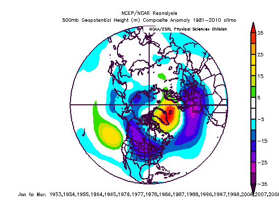 Typical upper-atmosphere (500 mb) height anomaly pattern during years of low solar activity; courtesy NOAA/NCEP