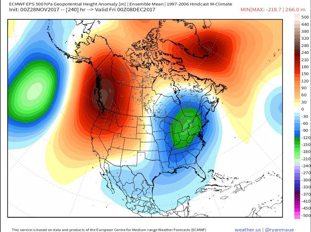 """The 10-day (Friday, December 8th)forecast map of 500 mb height anomalies from the 00Z Euro Ensemble (EPS) featuring strong high-latitude blocking over Greenland and western Canada (orange, red), and a deep upper-level trough of low pressure (blue) centered over the eastern half of the nation. Map courtesy """"weather.us"""" (Dr. Ryan Maue)."""