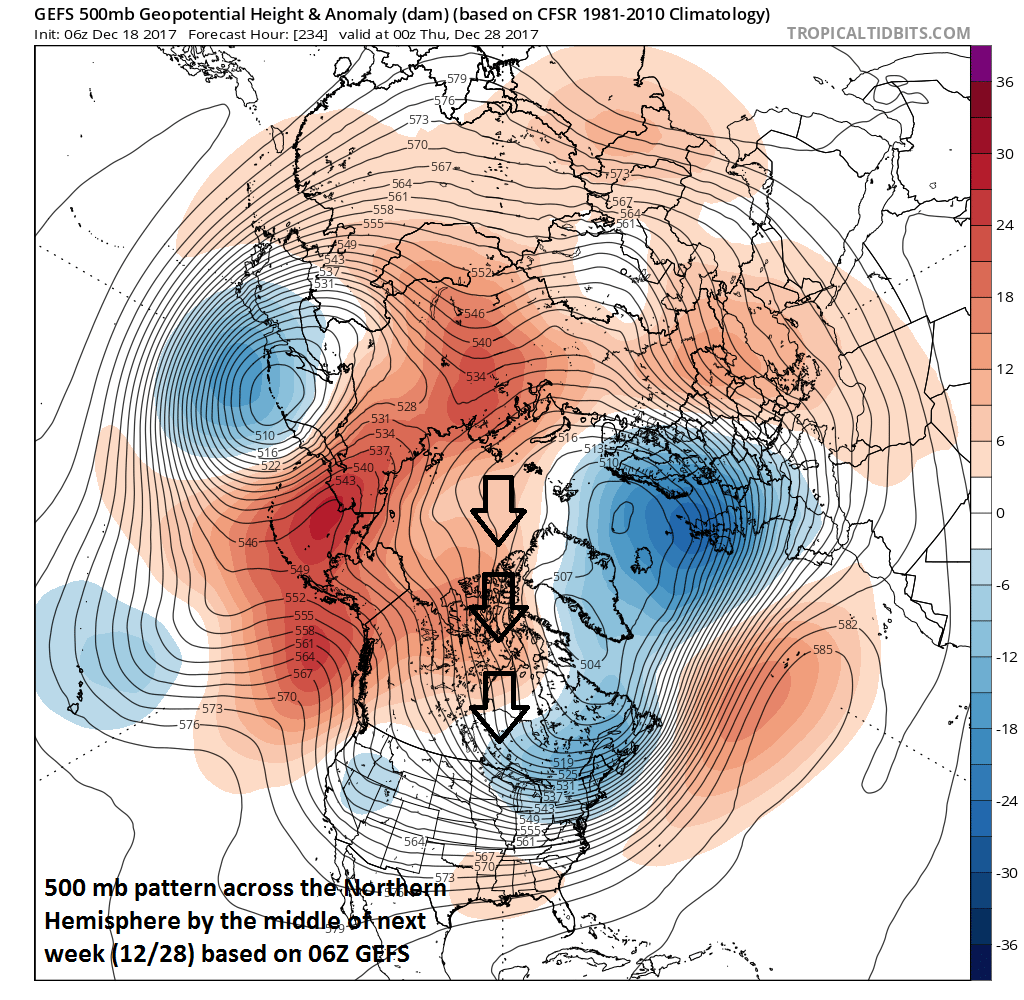 06Z GEFS forecast map of the 500 mb pattern by the middle of next week (12/28) with air flowing from near the North Pole into the northern US (indicated by arrows); map courtesy NOAA/EMC, tropicaltidbits.com