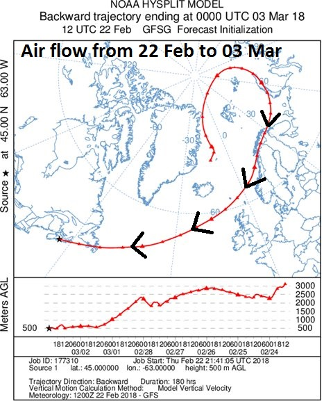 "12Z GFS ""air flow trajectory"" forecast map from now to Friday, March 2nd showing westward movement across the Atlantic Ocean from northern Europe to Canada; map courtesy NOAA/EMC"