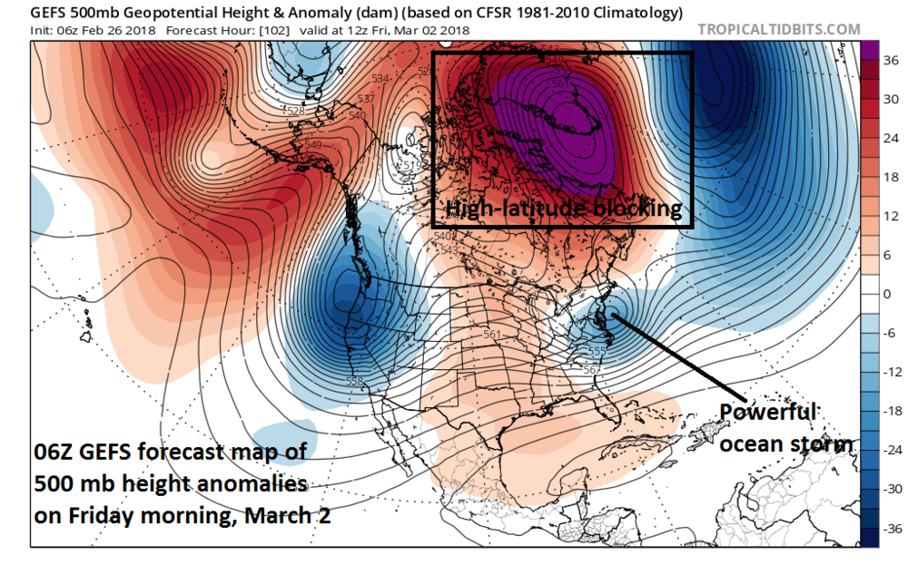 High-latitude blocking pattern develops later this week with anomalous high heights (purple region) over Greenland and northern Canada and a powerful ocean storm will form; map courtesy NOAA/EMC, tropicaltidbits.com