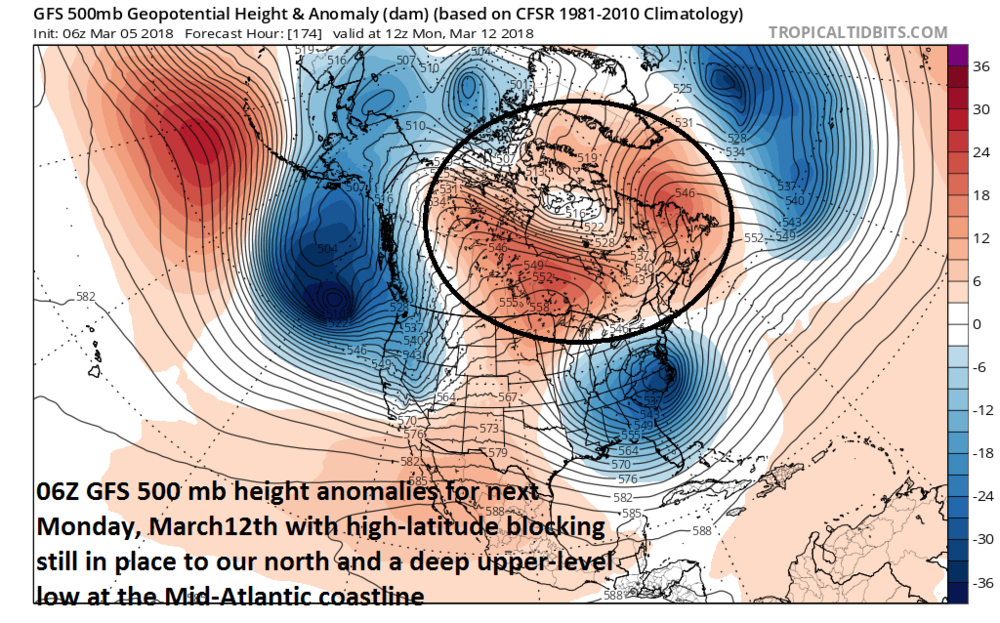 06Z GFS 500 mb height anomaly forecast map for this Monday, March 12th (high-latitude blocking circled region); map courtesy NOAA/EMC, tropicaltidbits.com