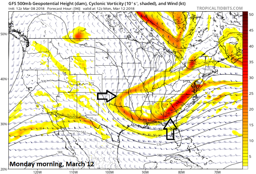 12Z GFS 500 mb forecast map for Monday morning with two important waves of energy (indicated by arrows) in the upper-atmosphere. One wave is headed into the Southeast US and the other is moving over the Tennessee Valley. The ultimate interaction of these two systems will be crucial to any surface storm development. Courtesy NOAA/EMC, tropicatidbits.com