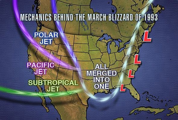 Mechanics behind the blizzard with three separate jet streaks playing a role (credit: AccuWeather, Inc.)