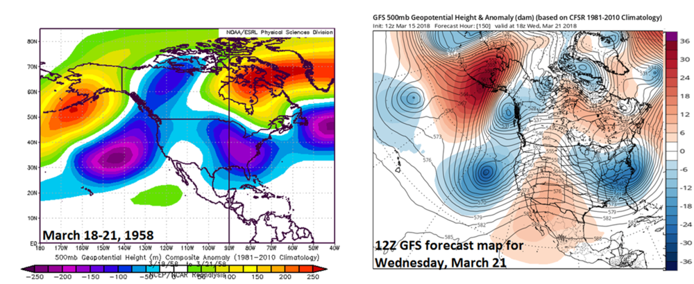 The 500 mb height anomaly pattern during the March 18-21, 1958 blizzard (left) featured strong high-latitude blocking and there are other similarities with the predicted upper-air pattern for next week's potential nor'easter (right, 12Z Thursday GFS 500 mb height anomalies for Wednesday, March 21); courtesy NOAA, tropicaltidbits.com