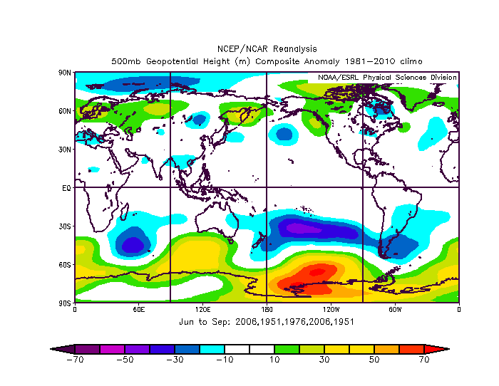 Height anomalies at 500 mb in the June-to-September period of the analog years with nearly normal conditions in the Atlantic Basin; map courtesy NOAA