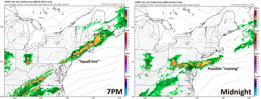 "13Z HRRR forecast map at 7PM (left) and midnight (right) with indications of a ""squall line"" at the earlier time and then possible ""training"" of thunderstorms in the overnight hours; courtesy NOAA/EMC, tropicaltidbits.com"