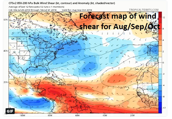 NOAA's CFSv2 forecast map of bulk wind shear for the August/September/October time period with highest predicted levels across the Caribbean Sea and tropical Atlantic. A general rule of thumb is that the shear must be 20 knots or less for intensification to occur. Most instances of rapid intensification of hurricanes occur when the wind shear is 10 knots or less. Courtesy NOAA, tropicaltidbits.com, wunderground.com