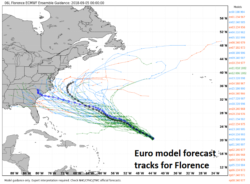 """Hurricane Florence has a chance to be """"picked up"""" by an eastward-moving upper-level trough this weekend and head to the north; however,it remains a threat to the US east coast as it could end up """"sliding under"""" the trough and heading to the west later next week; map courtesy weatherbell.com, ECMWF [black represents the storm track for the ensemble mean, blue represents the storm track for the deterministic model]"""