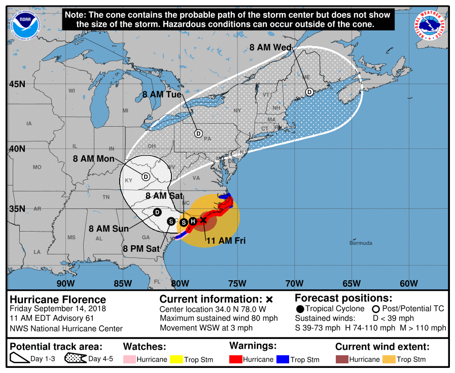 The track of Florence into the middle of next week as predicted by NOAA/NHC with an acceleration beginning late in the weekend and early next week.