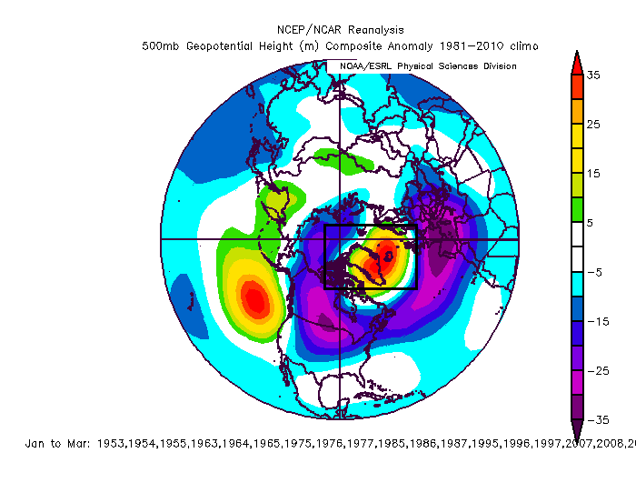 """Low solar activity during solar  minimum  years is well correlated with abnormally high heights at 500 mb (indicated by red, orange, yellow in boxed region) in the winter season over high-latitude regions such as Greenland and Iceland (i.e.,""""high-latitude blocking"""" pattern). Data courtesy NOAA/NCAR"""