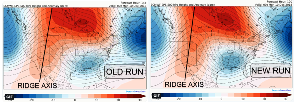 Some signs are developing in computer forecast models for a more northward push of the late weekend storm system. For example, the Euro model between yesterday's run and today has shifted slightly north with the upper-level low and a tad to the west with the western US ridge axis…both of which favor a more northward late weekend storm track…stay tuned to see if this trend continues. Courtesy ECMWF