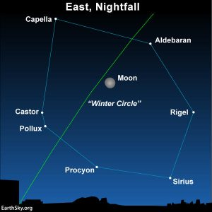 It shouldn't bee too hard to find, but here is where the moon will be on Sunday night.