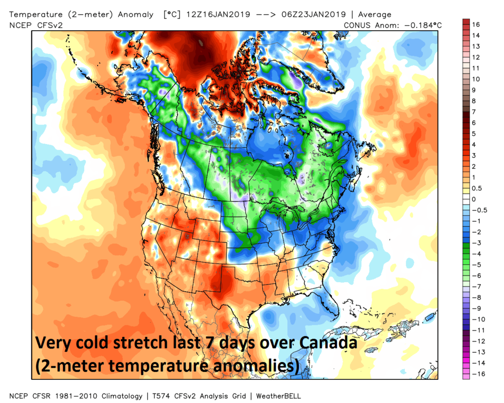 Well below-normal temperatures last 7 days over Canada; courtesy Weather Bell Analytics, NOAA