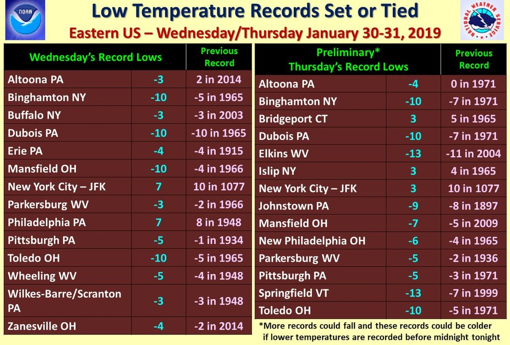 Numerous low temperature records have been set in the eastern US during the past couple of mornings; courtesy NOAA/NWS