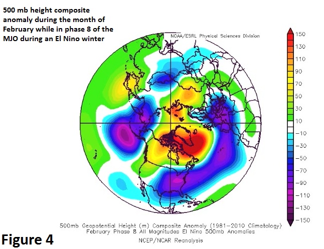 "Phase 8 of the MJO during the month of February in an ""El Nino"" winter typically results in an eastern US trough and high-latitude blocking over Greenland; courtesy NOAA"