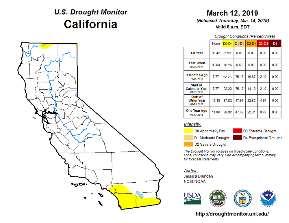 "The very latest US Drought Monitor report declares the drought is over for California which began in December of 2011 as the vast majority of the state is now ""normal"". Source NOAA, USDA"