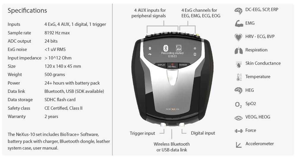 Nexus10-specs