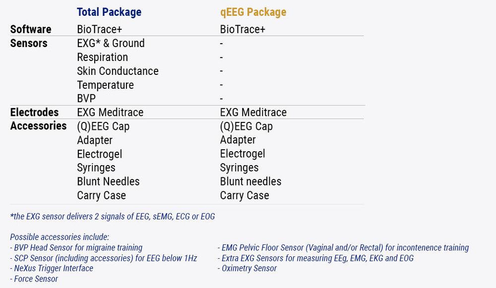 Nexus32-packages
