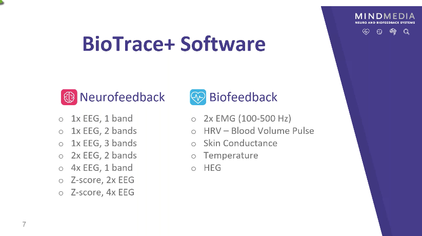 BioTrace+ Screens for use with Zukor Games