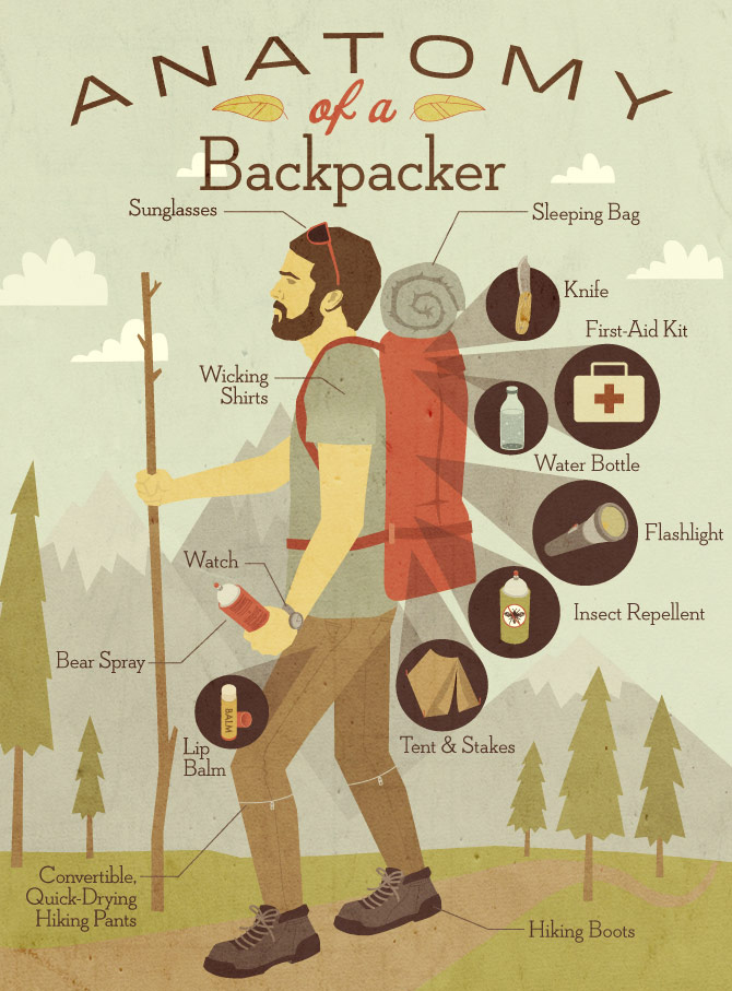 BackPackerV2.jpg