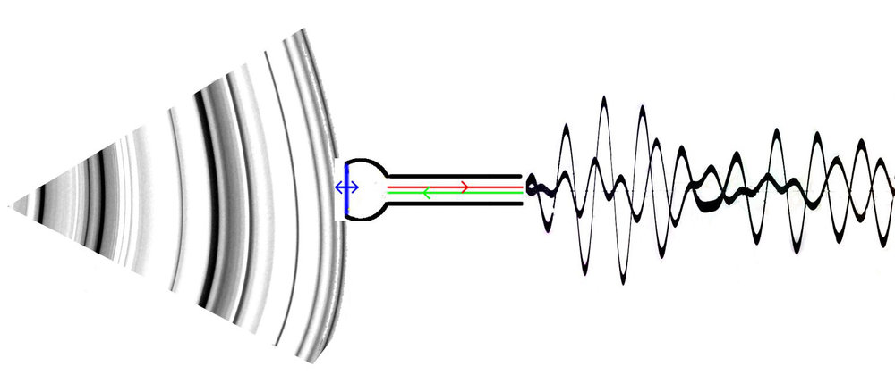A microphone picking up a sound wave and turning it into an electrical signal.