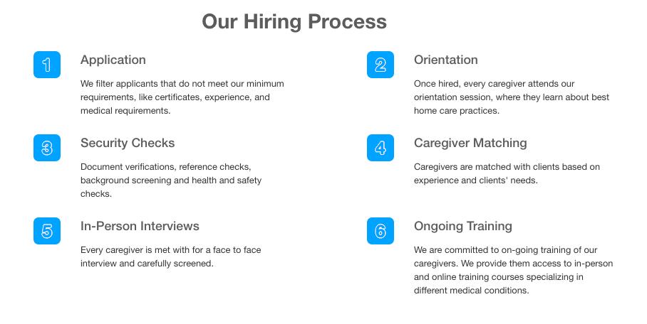 Mavencare Caregiver Hiring Process