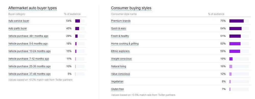 Twitter Consumer behaviour followers only.JPG