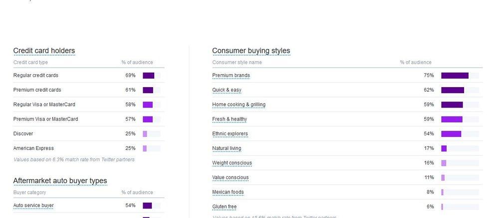 Twitter Consumer behaviour.JPG