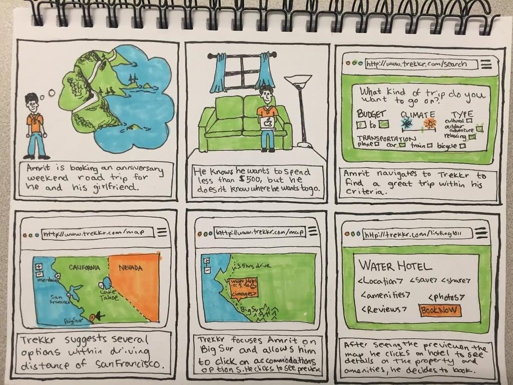 User Task Scenario Storyboard