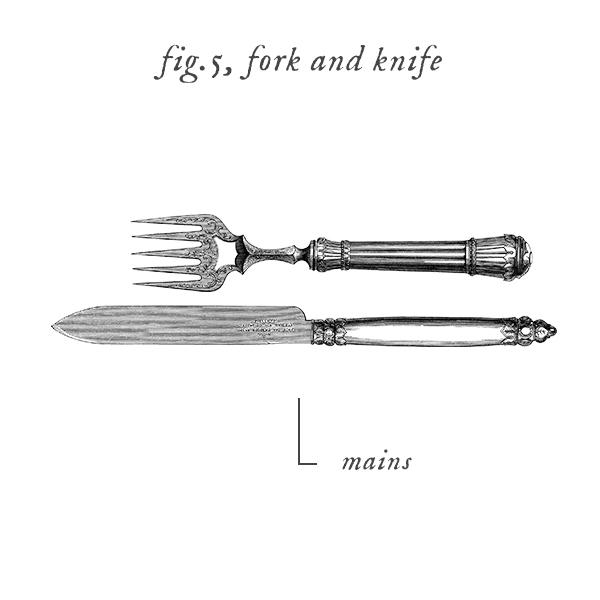 symbols_fork.jpg