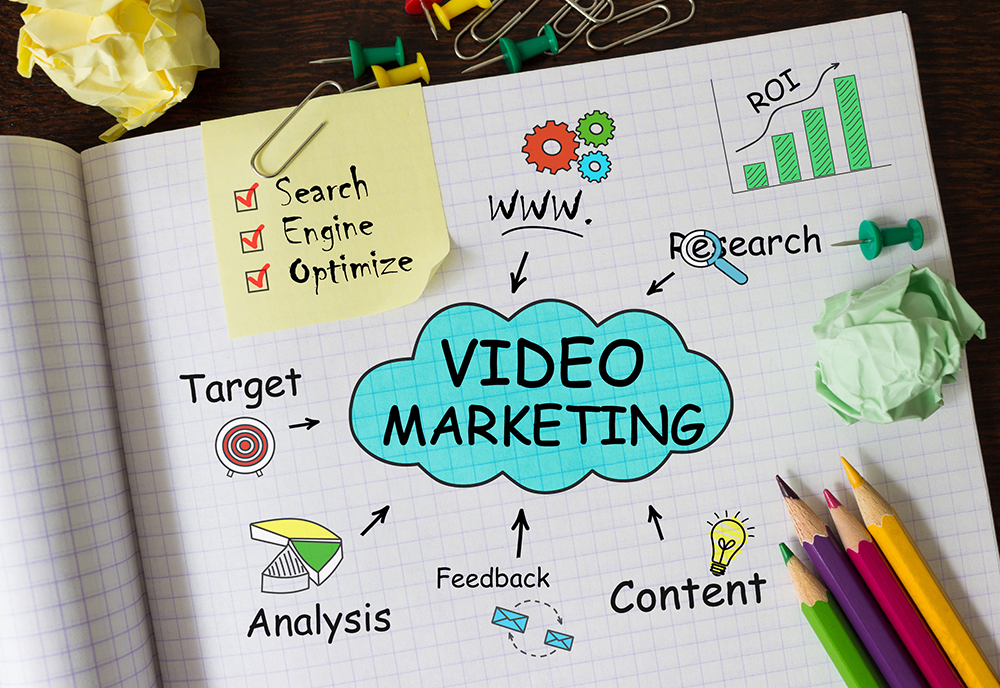 Video Marketing / Digital Marketing