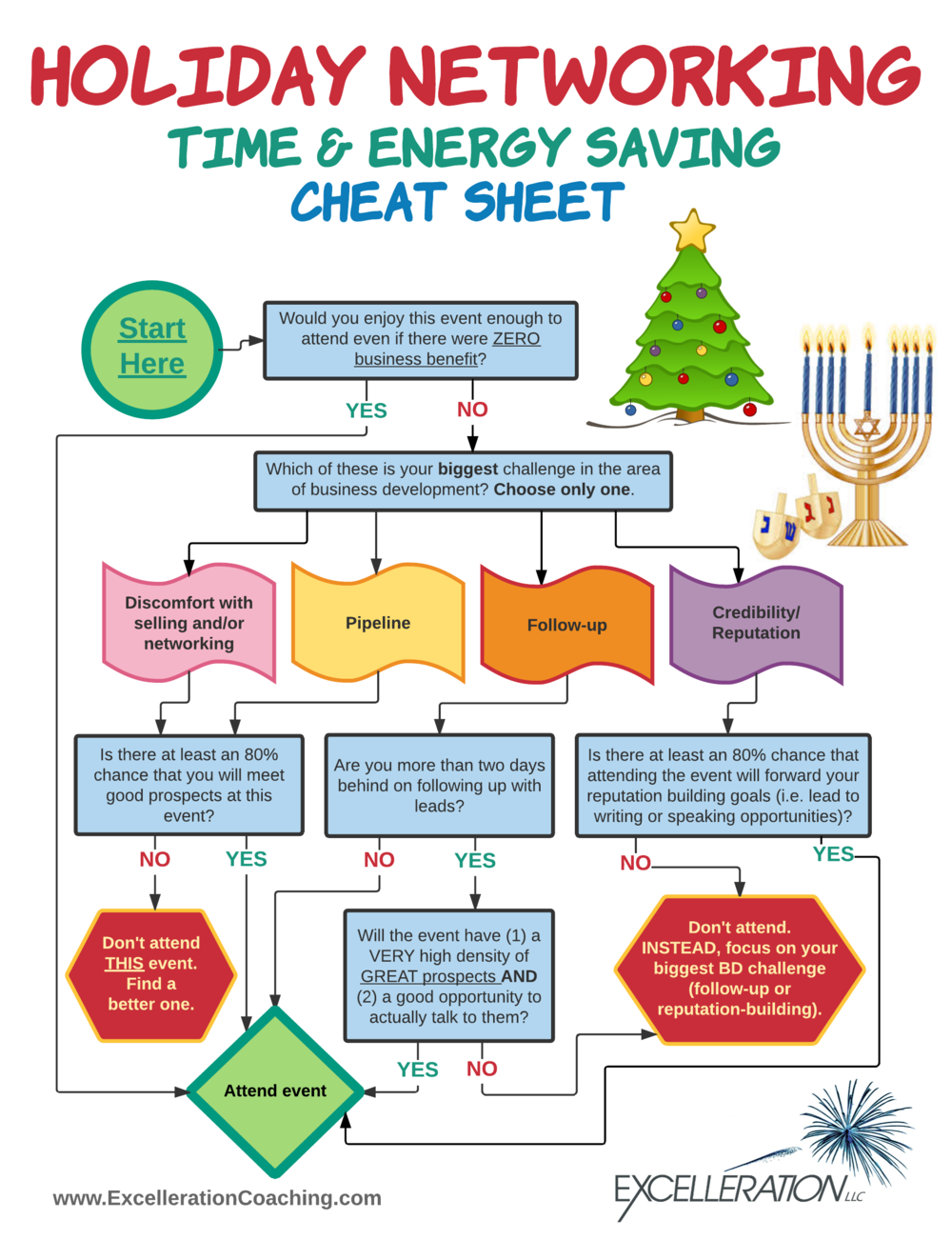 Holiday_Networking_Flow-Chart_lg.png