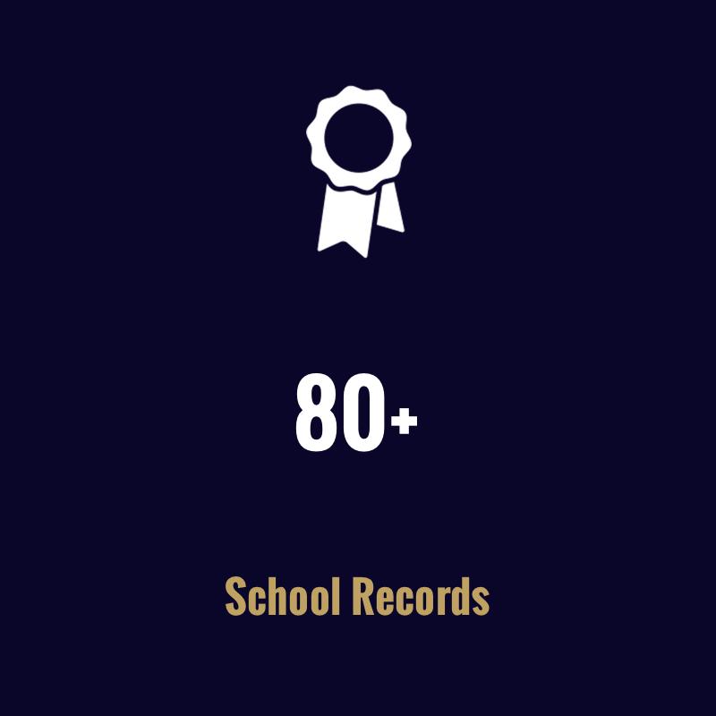 School Records Shea 80+.png
