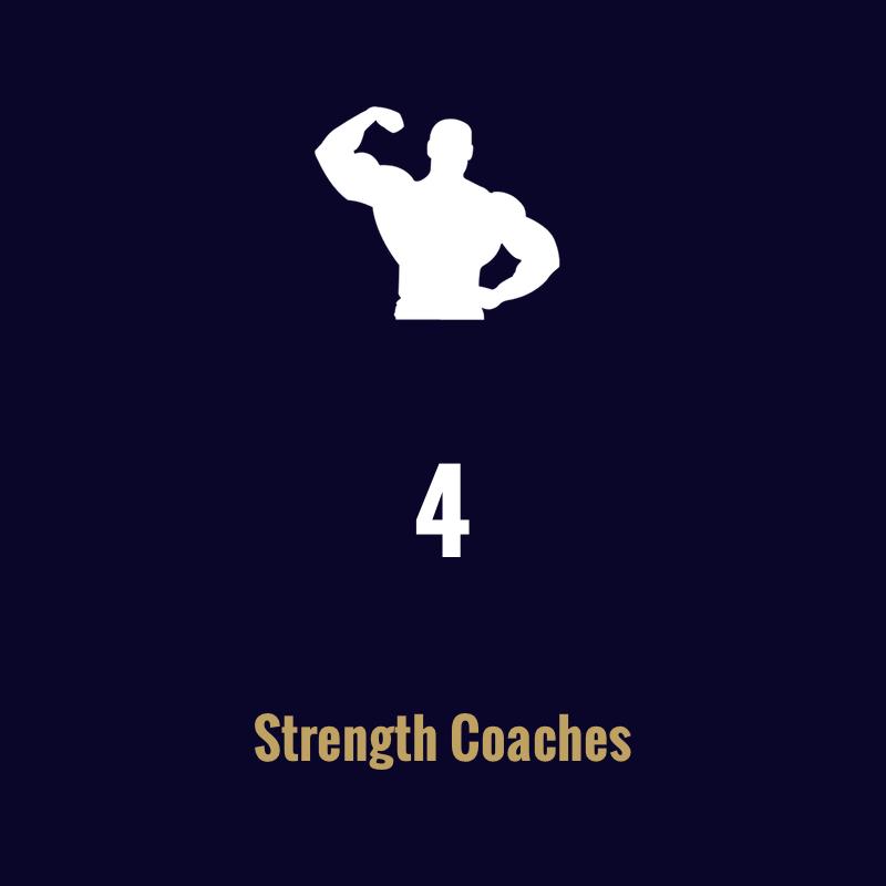 Shea Strength Coaches 4.png