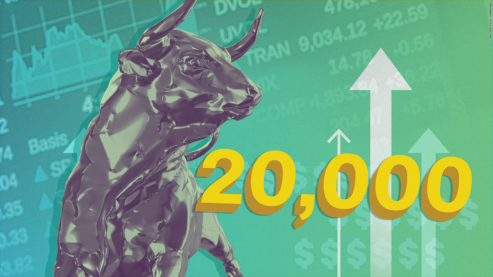 DOW-20000-bull-market.jpg