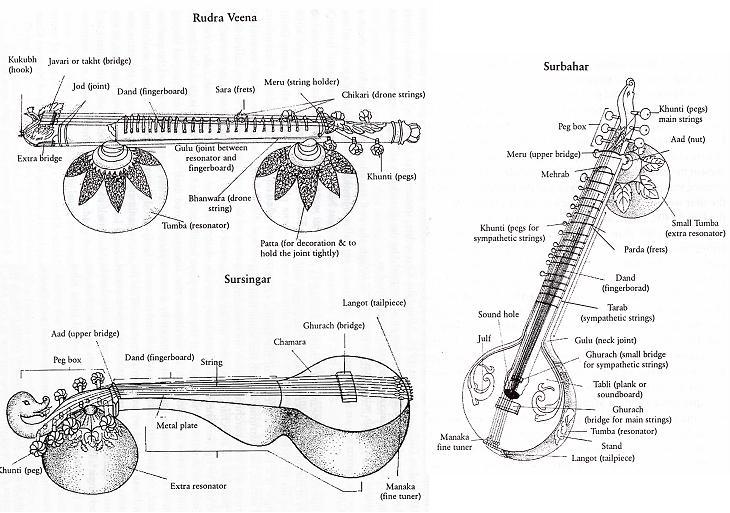 india-instruments.com