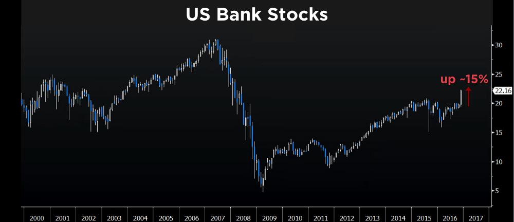 bankStocks.png
