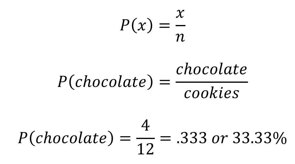 Probability example.JPG