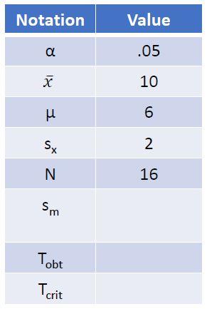 1 Sample t-test important information.JPG