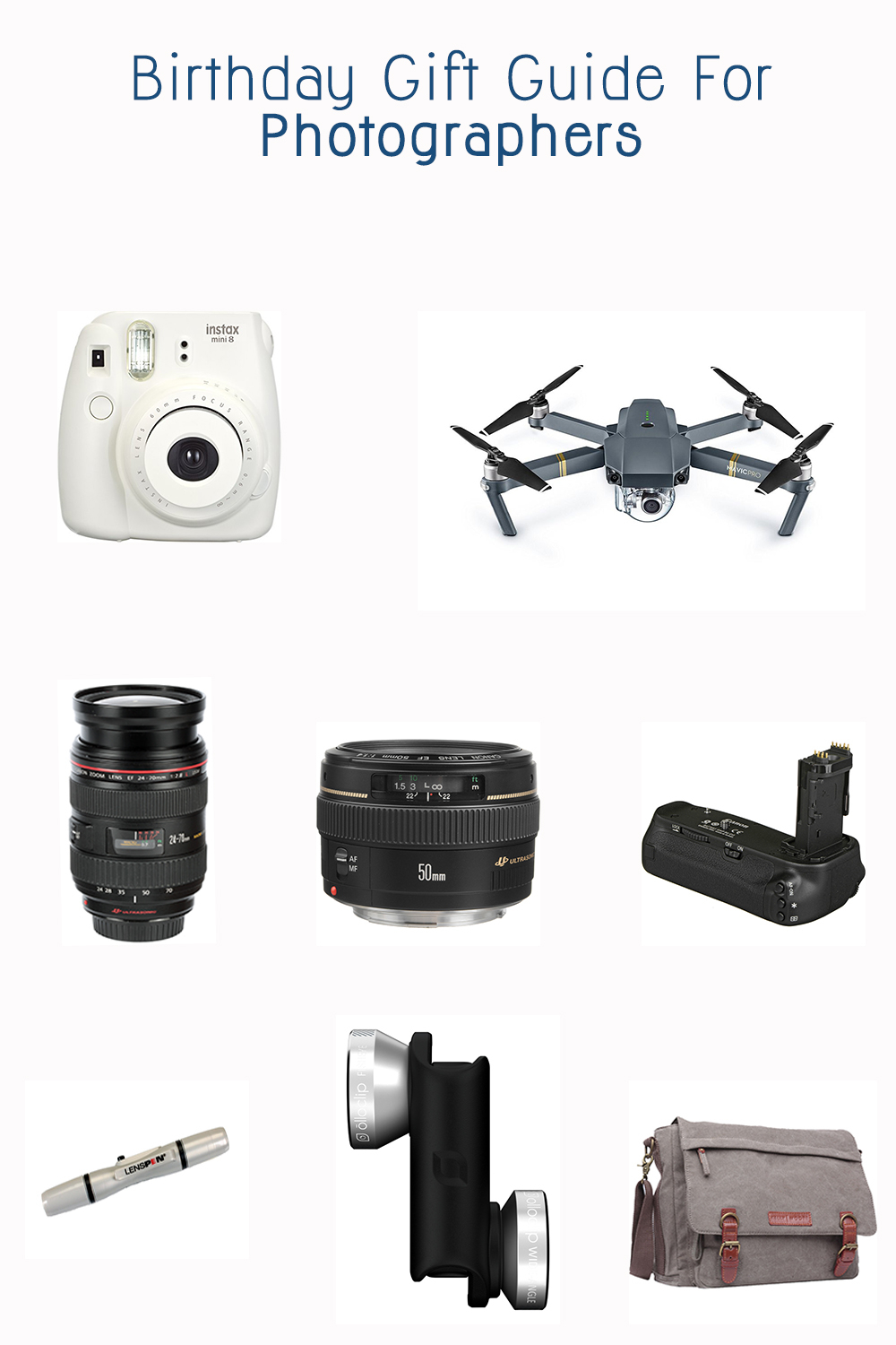 Birthday Gift Guide For Photographers