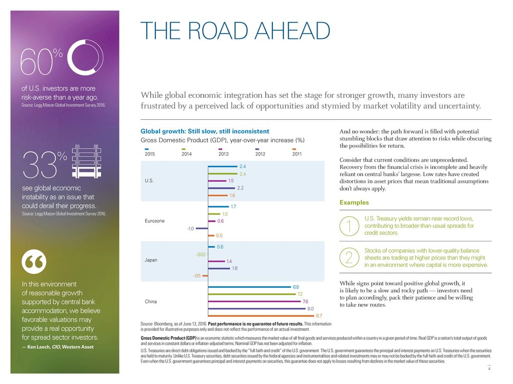 622019-LMFX270908 Thematic — New Routes to Growth Brochure_v22D_Page_4.jpg