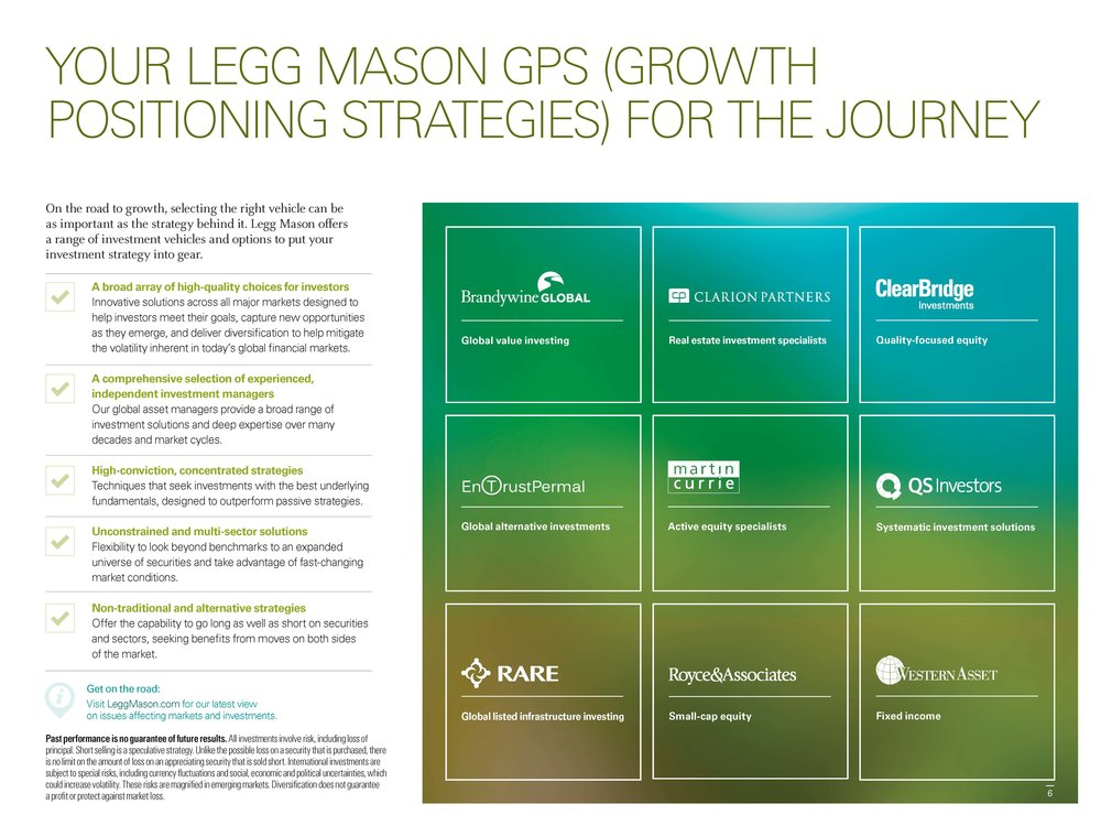 622019-LMFX270908 Thematic — New Routes to Growth Brochure_v22D_Page_6.jpg