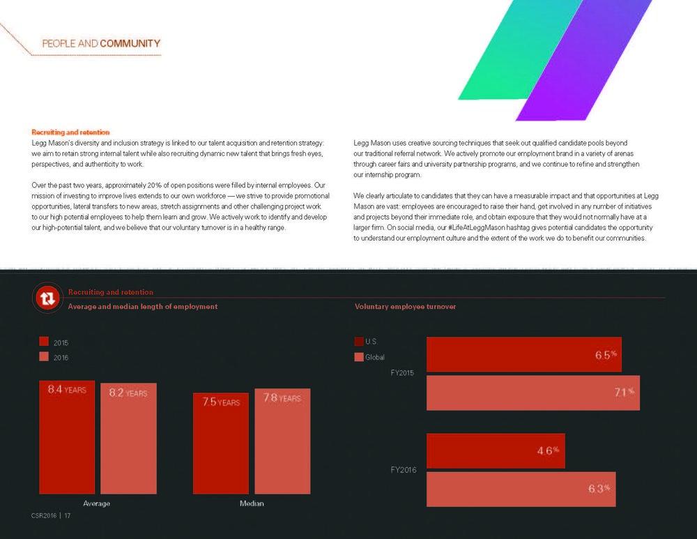 lm-csr-report_Page_17.jpg